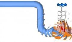 流体动力学中的水锤:流水对闸阀及壁厚,关键是闸阀
