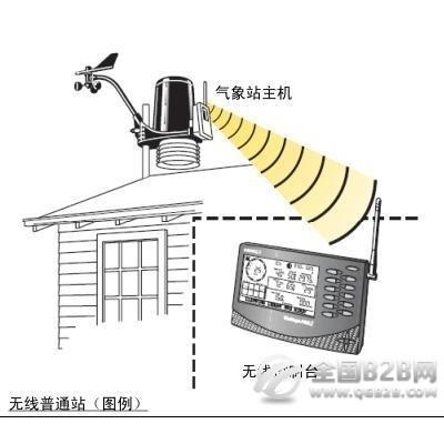 DAVIS6162气象仪器