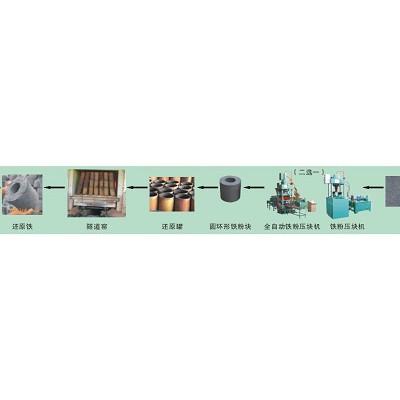 Y一次成型全自动还原铁压块机品质超群使用寿命长
